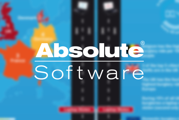 Absolute software | Infographic